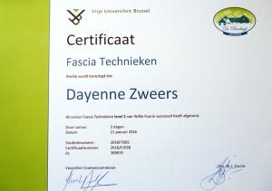 blog-Certificaat